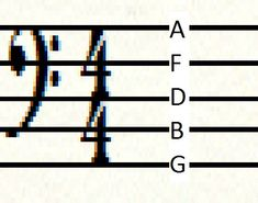 In order to play an instrument, most of the time you will need to be able to read sheet music. Here I will go over how to read notes on sheet music, with examples based on the piano. Piano Lessons, Music Lessons, Guitar Lessons, Reading Notes, Reading Music, Reading Tips, Piano Music Notes, Sheet Music Notes, Saxophone Sheet Music