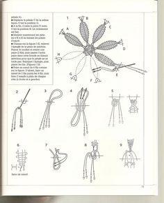Archivio album Shawl Crochet, Crochet Lace Edging, Irish Crochet, Tatting Patterns Free, Bobbin Lace Patterns, Bobbin Lacemaking, Macrame Wall Hanging Patterns, Diy Couture, Lace Decor