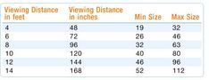 Which size of HDTV is right for my room?  More at http://www.amazon.com/gp/feature.html?ie=UTF8=1000021501#