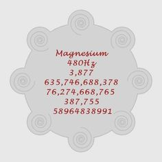 Magnesium numbers from Lloyd