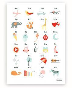 11 great picks for ABC artwork in your nursery | BabyCenter Blog