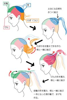 "tanuki-kimono: "" Nihongami: women hairstyle structure guide, by Penta This guide is a very nice start if you wish to draw (or try styling your hair ^^) in nihongami (Japanese hairdo). Japanese Hairstyle Traditional, Geisha Hair, Japan Crafts, Hair Setting, Japanese Aesthetic, Hair Reference, How To Draw Hair, Japanese Culture, Hair Beauty"