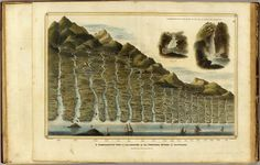 A comparative view of the lengths of the principal rivers of Scotland (Lizars + Thomson) 1832 by peacay, via Flickr