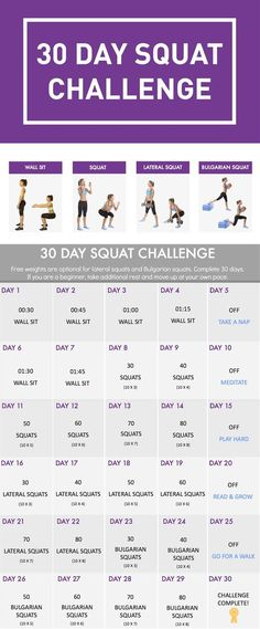 Try our 30 day squat challenge and watch your butt transform from flab to full. Fitwirr fitness expert created this 30 day challenge to . Fitness Workouts, Fitness Herausforderungen, Sport Fitness, At Home Workouts, Fitness Motivation, Health Fitness, Squats Fitness, Butt Workouts, 30 Day Squat Challenge
