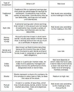 Financial Advisor Resume ExampleResume and Resume examples