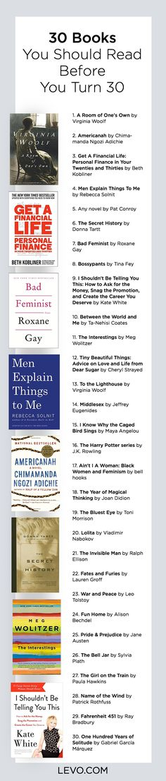 Our Levo Reading List for all you 20-somethings. Haven't read them all yet? 30-somethings, these should be on your must-read list.