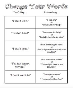 """The """"Change Your Words Chart"""": A Tool for Helping Your TCKs Develop Positive Thought Patterns — TCK Training Activities For Teens, Counseling Activities, Class Activities, School Counseling, Negative Words, Negative Self Talk, Positive Self Talk, Positive Thoughts, Social Emotional Learning"""