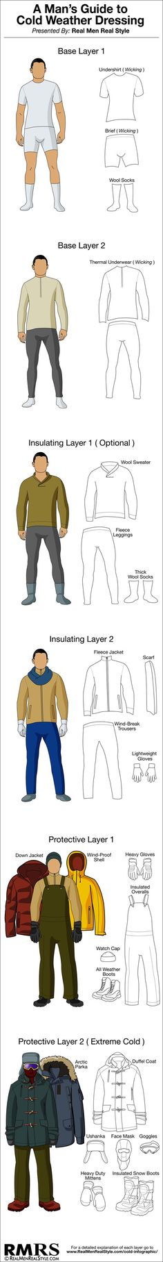 How To Dress Warm In Cold Weather Infographic (via @Antonio Centeno)