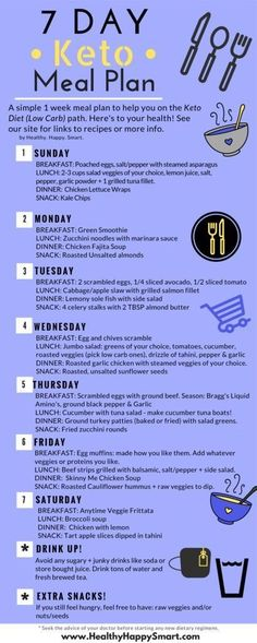Keto Meal Plan! Ketogenic diet. Free 7 day plan. Sample meal plan. We also have a keto meal plan app! Check it out! by maryjo.ward.96