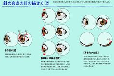 how to draw eyes Eye direction