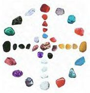 Stones for the medicine wheel Mine looks a little different. but it is personal that is what matters most.