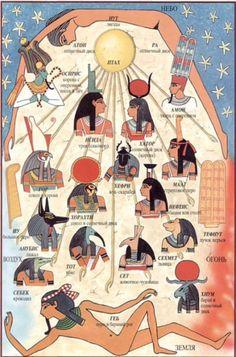 Изображения Богов Древнего Египта