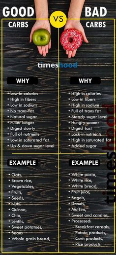 Weight Loss - Good Carbs vs Bad Carbs #lose10poundseasy #weightlossideas