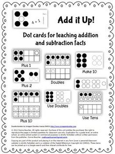 Add It Up!  Dot Cards for Addition and Subtraction Facts. A MUST HAVE for the primary classroom! You'll never think of flash cards the same way again after using this set of dot cards to provide strategy-based, representational practice with addition and subtraction facts. $