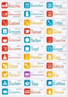 German Language Stickers : German Language Learning Stickers More German Language Stickers Study German, German English, German Grammar, German Words, Learn Russian, Learn German, Learn French, Russian Language Learning, English Language