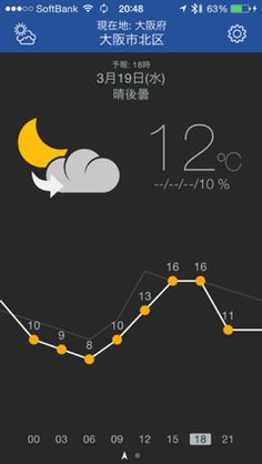 「天気 デザイン」の画像検索結果