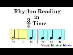 Rhythm Reading in 3/4 Time - YouTube