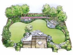Eplans Landscape Plan: There are few places more tranquil, more relaxing or more cooling on a hot  summer day than a garden with a view of the water--even if the water is no  more  than a garden pool. In the garden pictured he