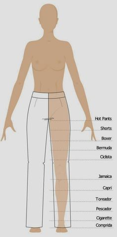 Types of pants: models and lengths - Industria Textil and clothing - Textile Industry - Year VIII Fashion Terminology, Fashion Terms, Fashion Pants, Diy Fashion, Clothing Patterns, Dress Patterns, Mode Du Bikini, Fashion Dictionary, Fashion Vocabulary