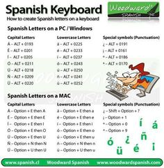 How to type Spanish letters and characters on an English Keyboard #spanishfacts #spanishalphabet