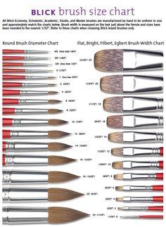 Blick Brush Size Chart