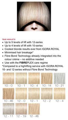 Ammonia Free Hair Color, Cool Blonde, Hair Breakage, Ombre Hair, Highlights, Technology, Colour, Beauty, Hair