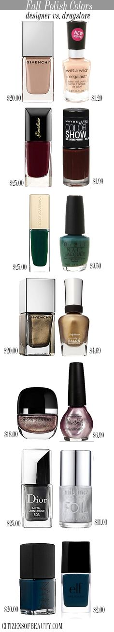 Drugstore vs. Designer: Fall Nail Polish Colors - Citizens of Beauty