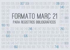 SOY BIBLIOTECARIO: Formato MARC 21 para registros bibliográficos