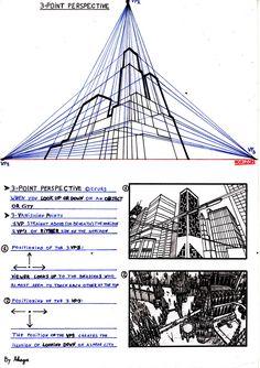 Perspective Tutorial III by akaga.deviantart.com on @deviantART