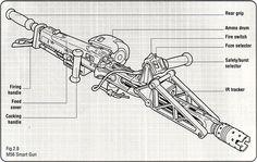 M-56 Smartgun - Prop Replicas, Custom Fabrication, SPECIAL EFFECTS