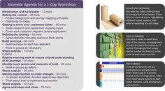 Image Result For Digital Strategy Workshop Agenda  Business Stuff
