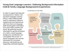 Meeting the School Readiness Needs of Latino Dual Language Learners in the Early Childhood Classroom