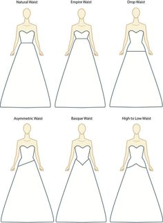 Decode The Dress Waistlines Different Types Of DressesTypes