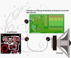 Vumetro con Efecto Analizador de Espectro de Audio con Fuente Incorporada con Modo Punto y Barra.                        ...