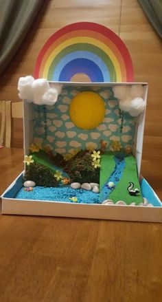 Sweet Tips Water Cycle Project For School Water Cycle Projec Science Projects For Kids, Science Experiments Kids, School Projects, Activities For Kids, Craft Projects, Crafts For Kids, Water Cycle Craft, Water Cycle Project, Water Cycle Activities
