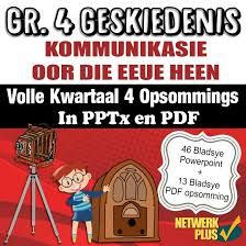 netwerk plus opsomming - Google Search Google Search, Geography