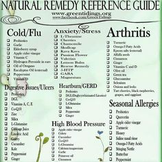 Natural Remedy Reference Guide via Green Tidings