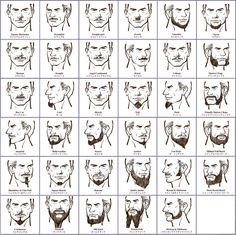 Period Men Facial Hair Styles