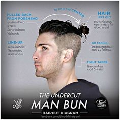 Men's Trend Haircuts / Undercuts / man bun