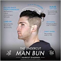 Men's Trend Haircuts / Undercuts / man bun
