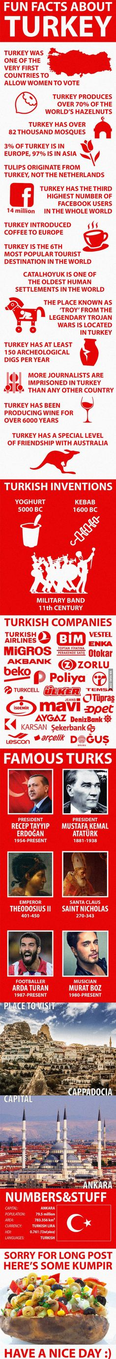 Fun Facts about Turkey