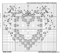 Схемы вышивок хардангера.