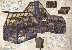 Dwarf Cottage Interior, Kean Wai Yuen