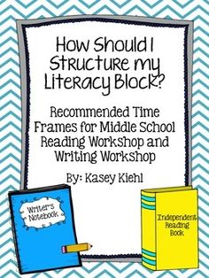 Included in this freebie are links to finding more information about different instructional strategies that are part of a Balanced Literacy framework such as interactive edits, interactive vocabulary, guided reading, literature circles, and more.