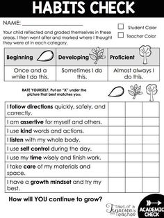 Free ParentTeacher Conference Resources  Chart Students And Teacher