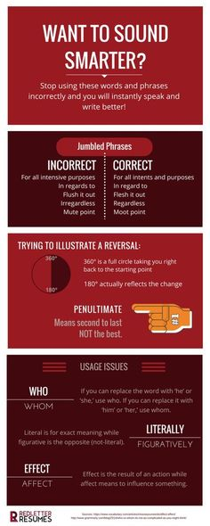 Sound smarter in a few easy steps with some help from this infographic... - http://www.oroscopointernazionaleblog.com/sound-smarter-in-a-few-easy-steps-with-some-help-from-this-infographic/