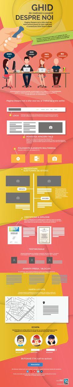 pagina despre noi infografic Ecommerce, Infographic, Infographics, E Commerce, Visual Schedules