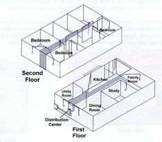 Laundry Room Electrical Wiring Laundry Circuit And Schematic Wiring