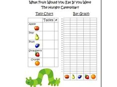 Here's a graphing activity to go along with THE VERY HUNGRY CATERPILLAR by Eric Carle.