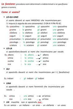 #ClippedOnIssuu from Classe2 italiano